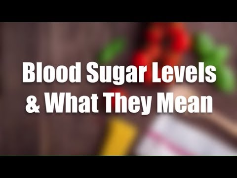 blood-sugar-levels-and-what-they-mean-|-learn-more-about-diabetics-|-best-health-channel
