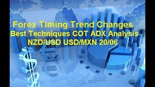 Forex Trading Market Reversals Learn Best Techniques Analysis NZD/USD MXN/USD