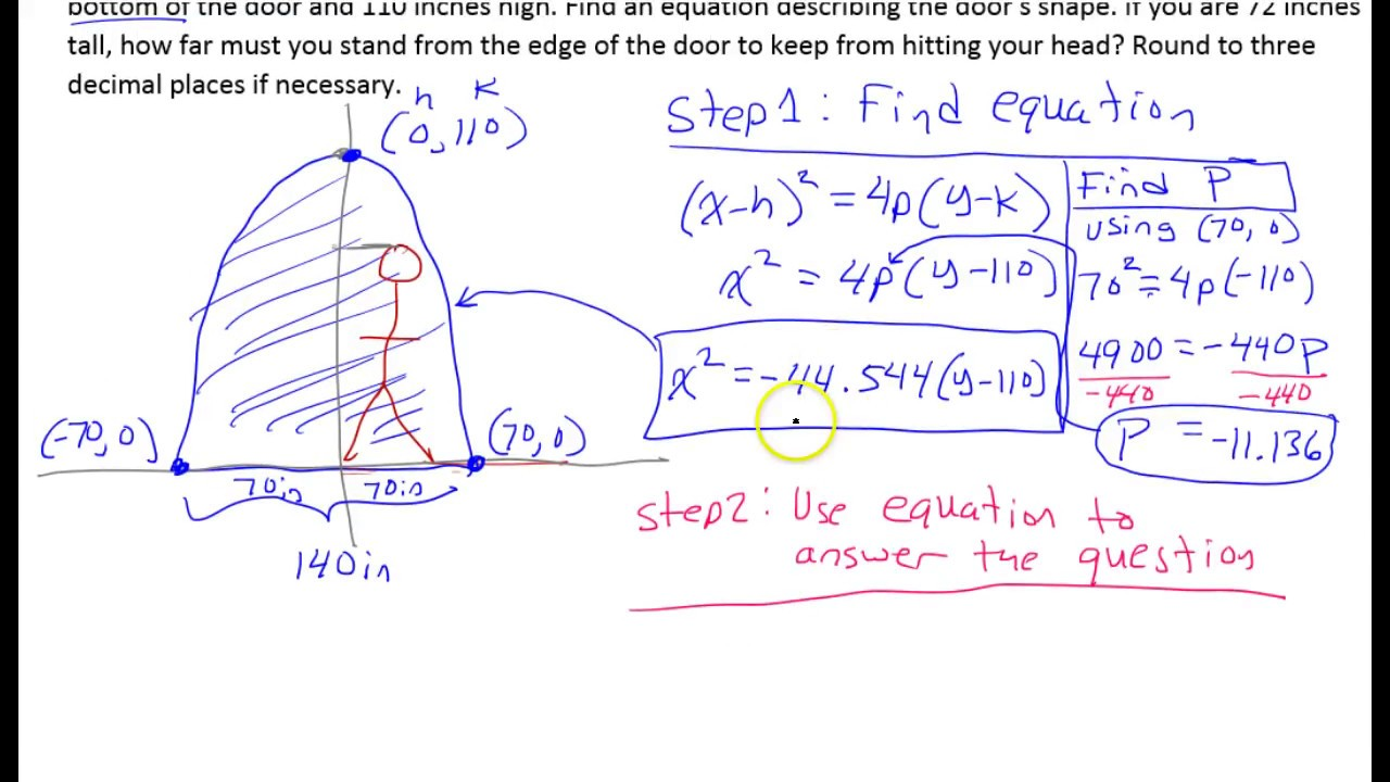 Test A (12 to 13) Solving Word Problems Using Conic Sections
