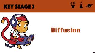 Diffusion of particles