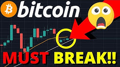 CRAZY PROOF!!!! BITCOIN MUST BREAK THIS PRICE BEFORE HUGE PUMP TO A TARGET YOU WON'T BELIEVE!!!