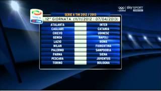 Calendario Serie A TIM 2012/2013