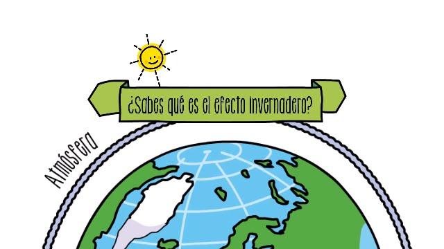 ¿Qué es el efecto invernadero?   Sostenibilidad