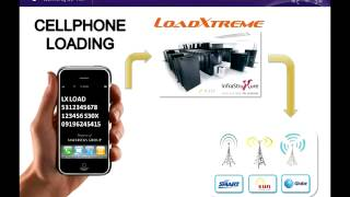 How to Load Using your Cellphone - Vmobile Loadxtreme