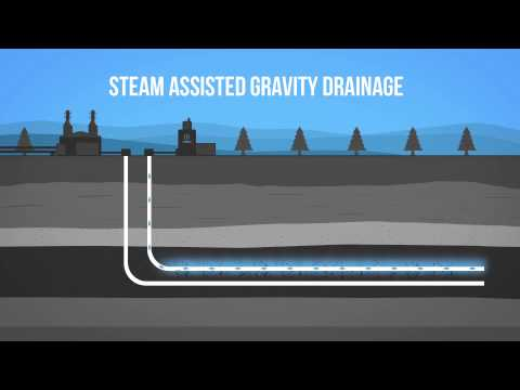 In Situ Oil Sands Production 101