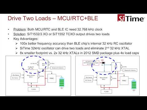 SiTime MEMS — ES Components | A Franchised Distributor and Manufacturer