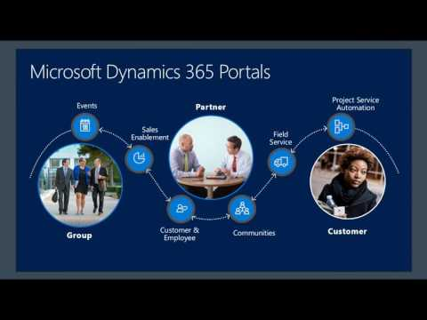 February 2017 Dynamics 365 Partner call: Overview of Portals