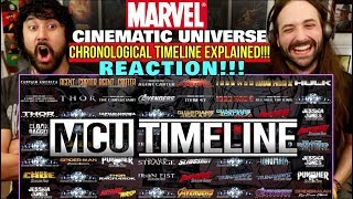 MARVEL CINEMATIC UNIVERSE Chronological Timeline | Complete Canon - REACTION!!!