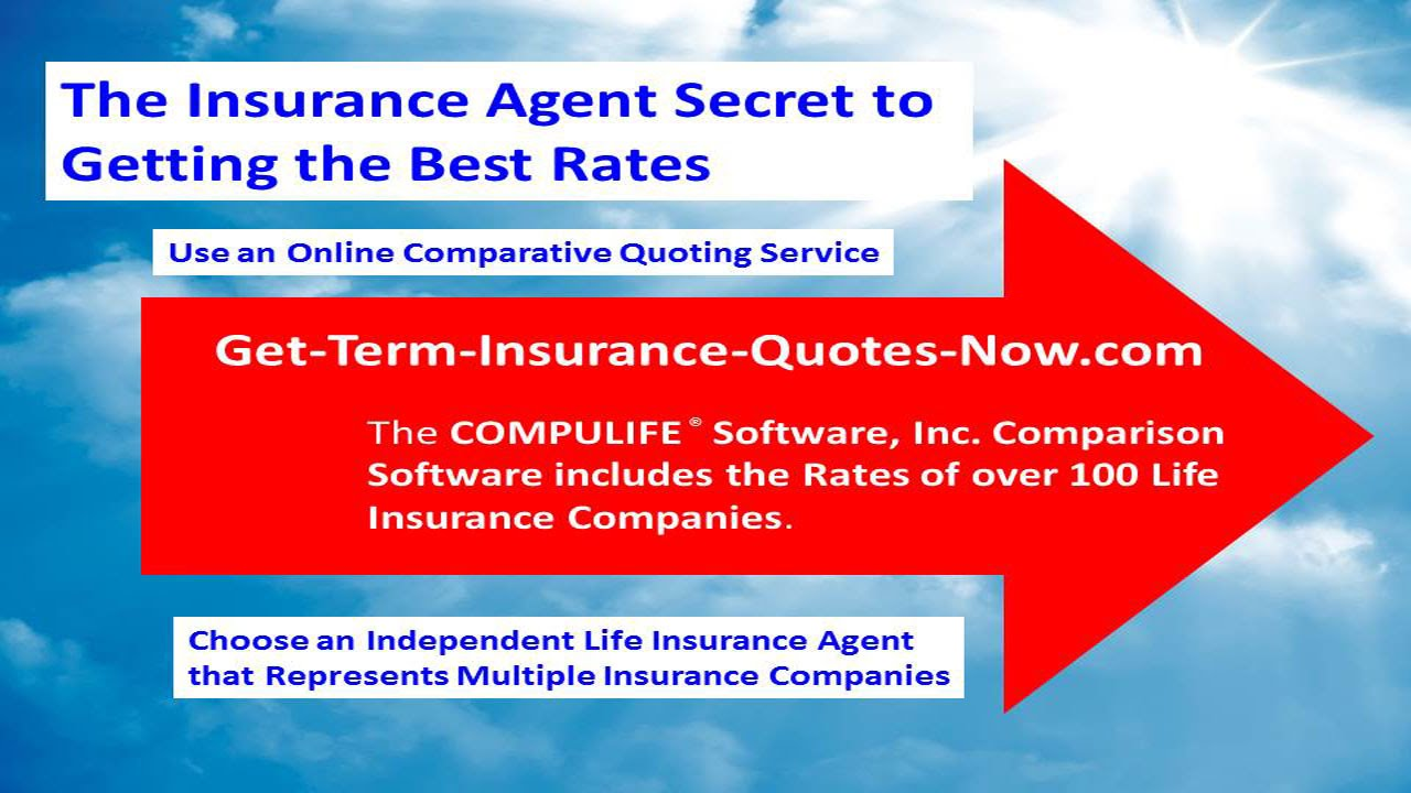 Multiple Life Insurance Quotes Best Way To Shop For Term Life Insurance  Youtube