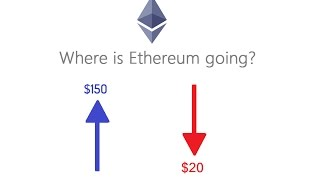 Ethereum Technical Analysis and smart investing