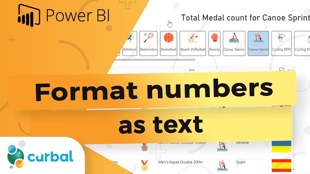 Formatting numbers as text using FORMAT() in Power BI Desktop