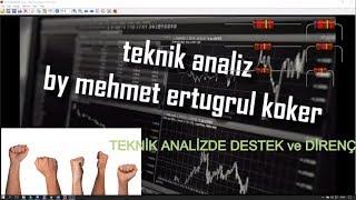 25. DESTEK ve DİRENÇ KIRILMA ŞARTLARI, Teknik Analiz Eğitimi, Nasıl yapılır, Formasyonlar, Sinyaller