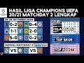 Hasil & Klasemen Liga Champions 2020: Juventus vs Barcelona, Man United vs Leipzig | Jadwal UCL