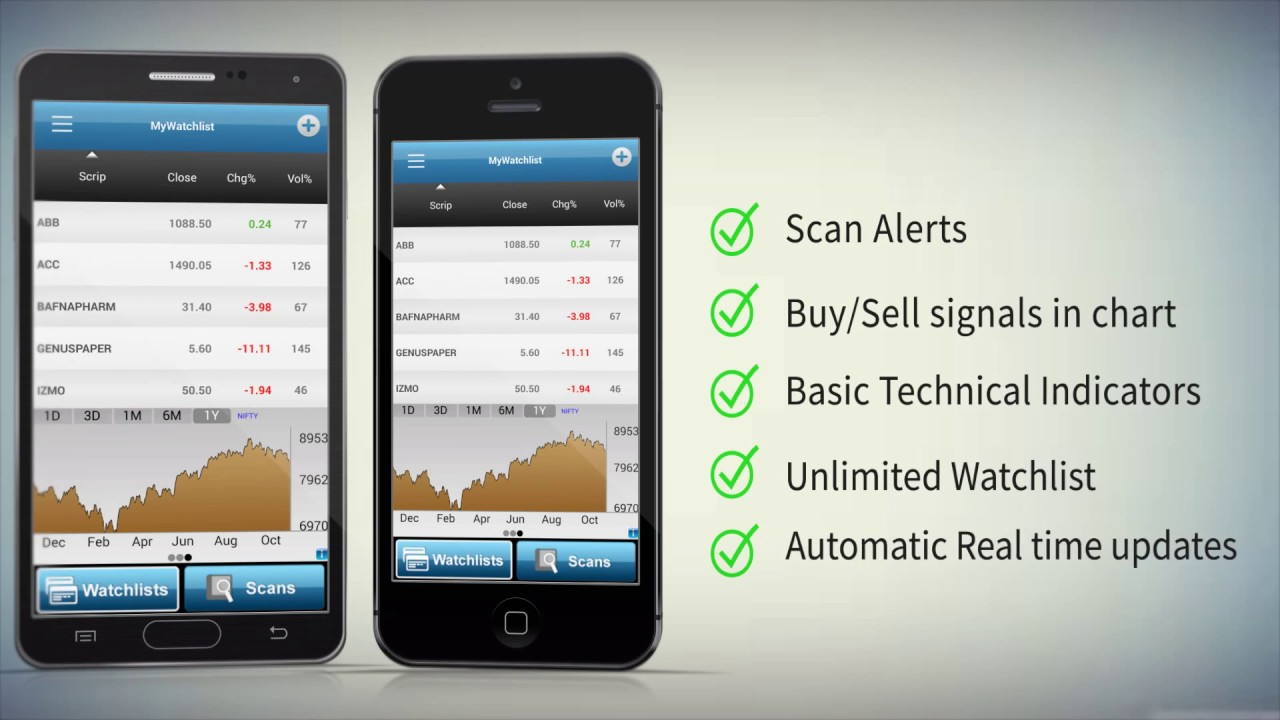 Android Stock Market App - Get Buy/Sell signals ad Intraday Support