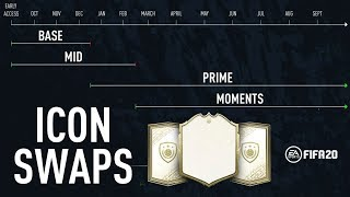 FIFA 20 ICON SWAPS - How to get Icons for free in FIFA 20 - Prime Icon Release Date Confirmed