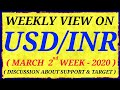 USD INR Intraday Trading Strategy :- Low Investment For Huge Return