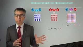 PC30 Flory Huggins Theorie - Wie gut vertragen sich die Komponenten A und B?