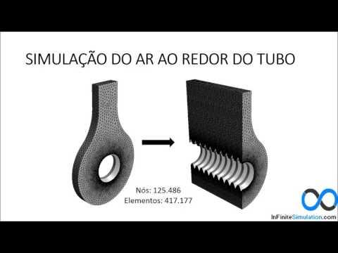 Equipe InFinite | Universidade Federal da Paraíba