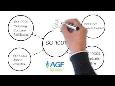 Complaints Handling the ISO 10002 Way