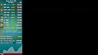 70 Star Speedrun - Super Mario 64