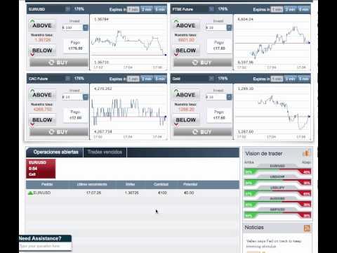 Software de comercio de opciones binarias de 60 segundos