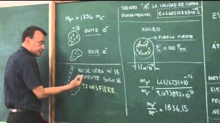Clase 3: El átomo, su núcleo y los electrones.