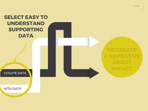 Data-Driven Arts Advocacy - Webinar 1 | CVSuite - Art Data Tools