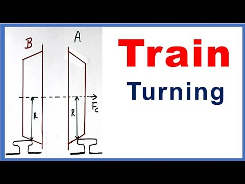 How do train turns on track & rail wheel concept