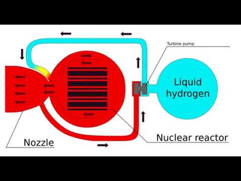 Nuclear Thermal Rocket Video