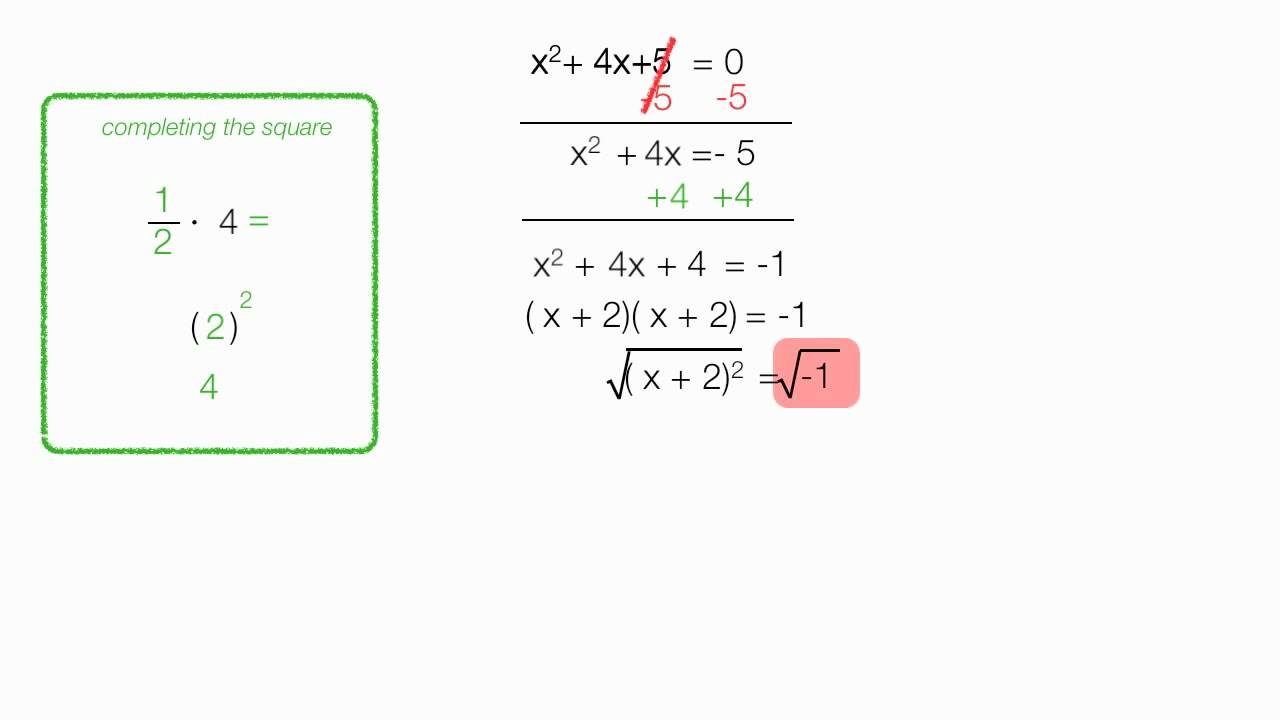 Complete The Square No Solution Example , Algebra