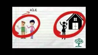 Iletişim Teknikleri Okul Aile Işbirliği