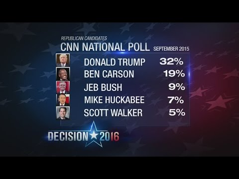 New presidential poll shows vast change in rank among candidates