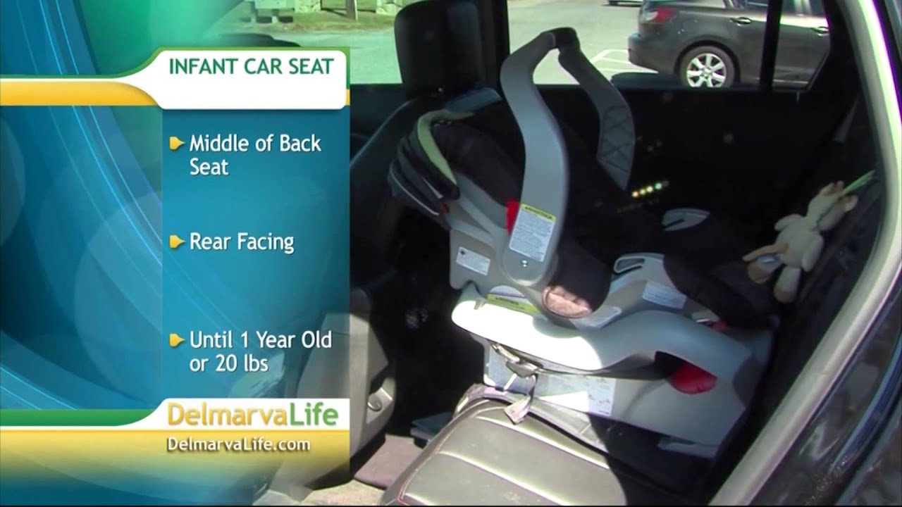 Proper Car Seat Installation - Thursday, July 23, 2015 - YouTube
