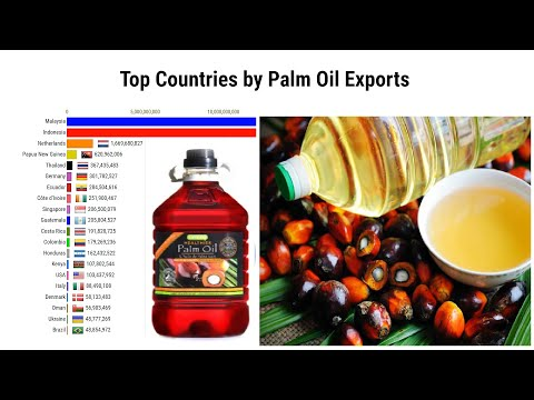 Top Country Selling Palm Oil