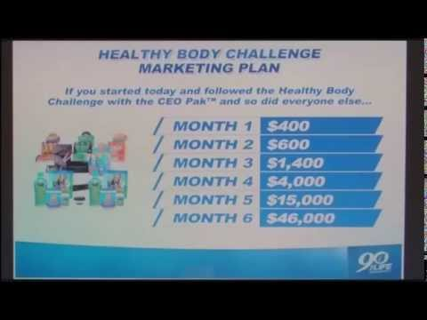 90 For Life Youngevity® Business Opportunity