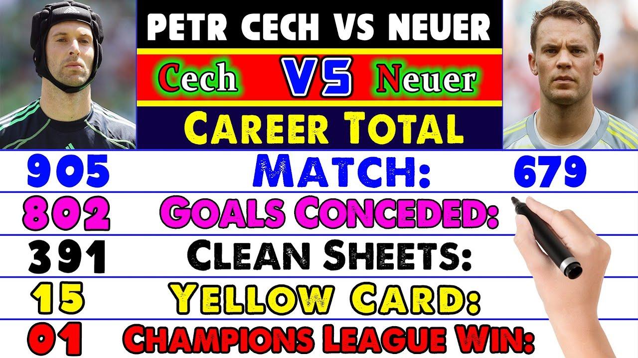Petr Cech Vs Manuel Neuer All Match, Clean Sheets, Trophies | Manuel Neuer Vs Petr Cech Compared.