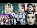 Top 10 Most Viewed Songs in First 24 Hours