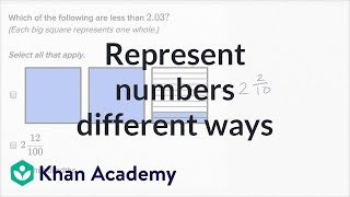Comparing Numbers Represented In Different Ways | 4th Grade | Khan Academy
