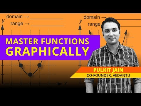 Short Online Course on Sets, Relations & Functions with Pulkit Jain | IIT JEE Vedantu Master Class