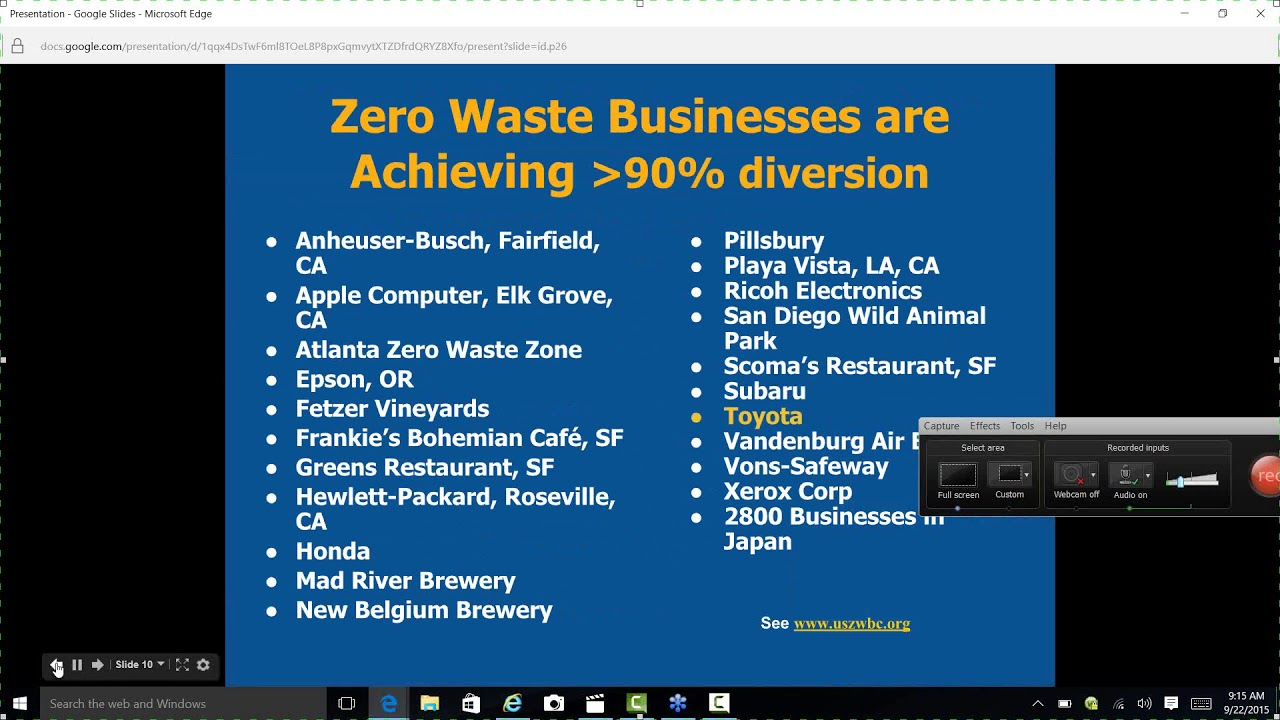 Is Zero Waste right for your City