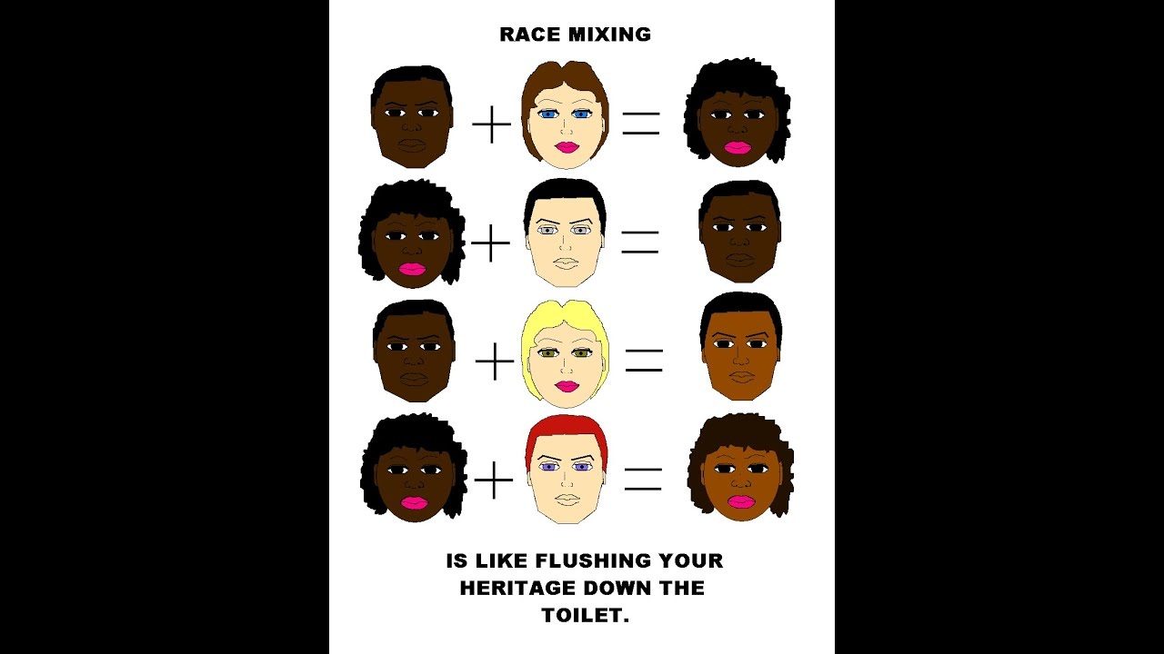 Why whites hate race mixing online dating