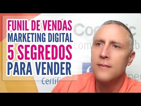 Funil de Vendas Marketing Digital e suas etapas para Vender o Dobro