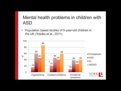 Mental Health Problems in Youth with Developmental Disabilities