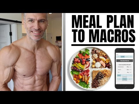 From Meal Plan To Macro Diet thumbnail