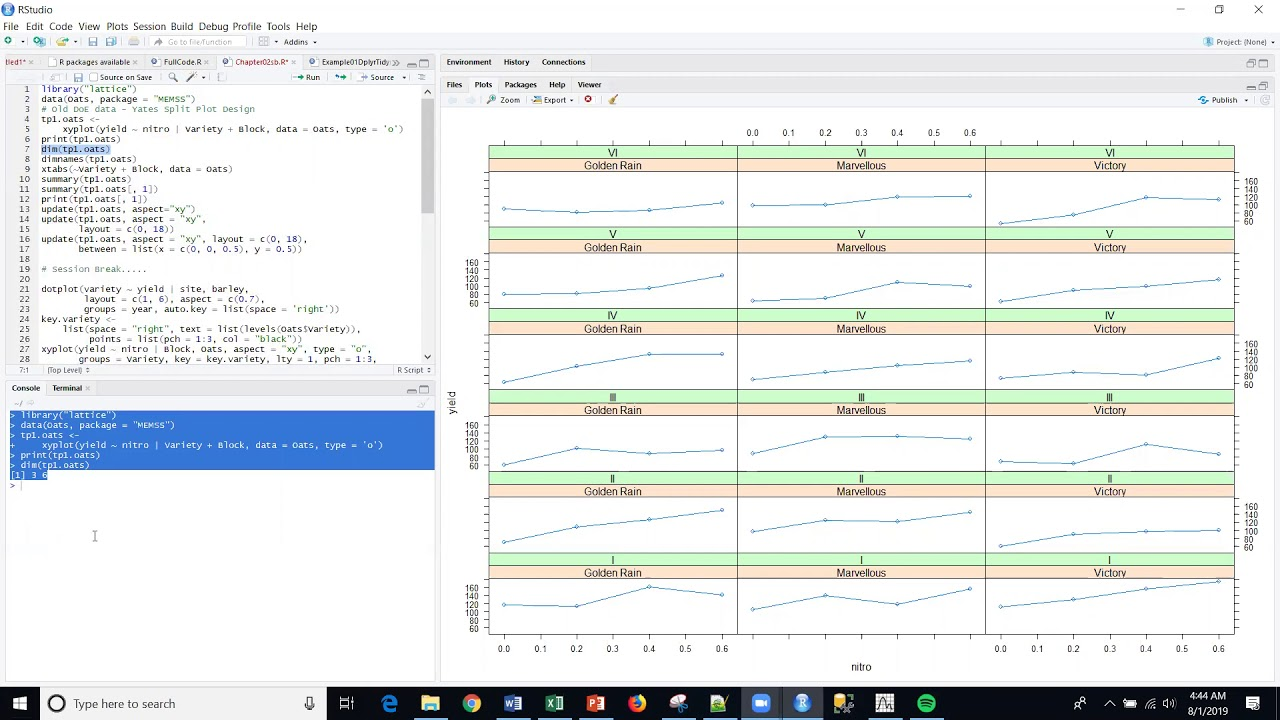R61 Split Plot DoE Visualization with R, Split Plot DoE Visualization