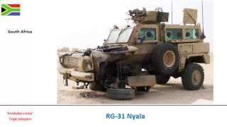 RG-31 Nyala compared with Mowag Eagle, four-wheeled personnel carriers specs comparison