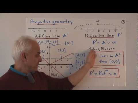 MathFoundations105: The extended rational numbers in practice