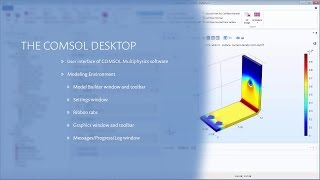 How to Use the COMSOL Desktop® Modeling Environment