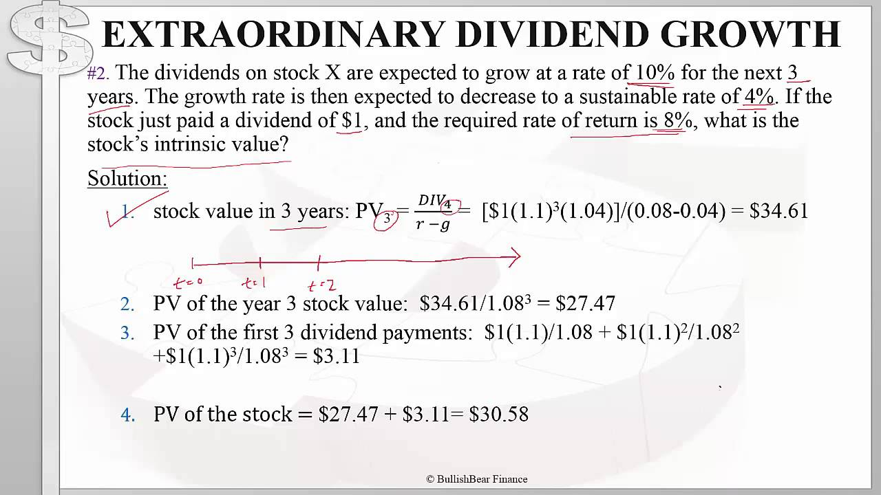 CFA Level 1 Equity Valuation Gordon Growth Model Part 2 YouTube