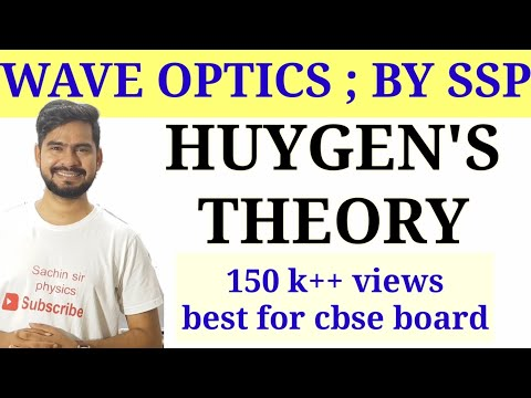 Huygen's principle | laws of reflection | chapter;wave optic